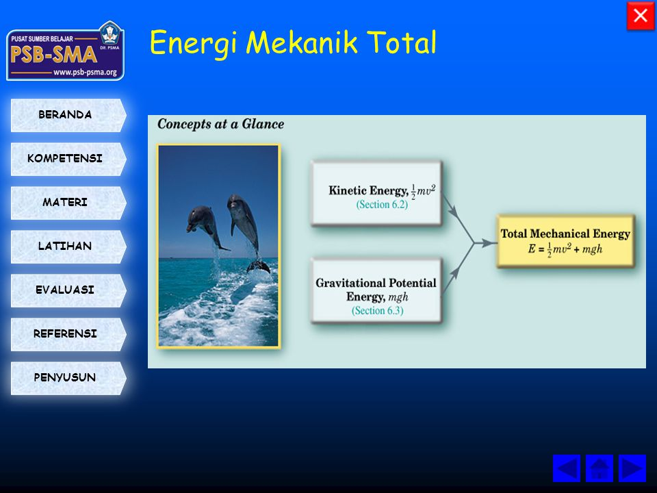 Energi Mekanik Total