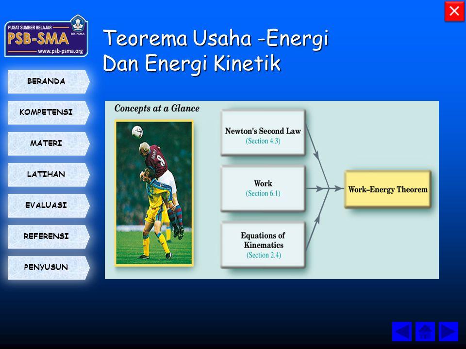 Teorema Usaha -Energi Dan Energi Kinetik