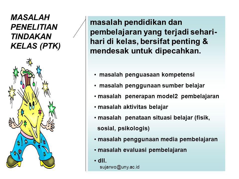 MASALAH PENELITIAN TINDAKAN KELAS (PTK)
