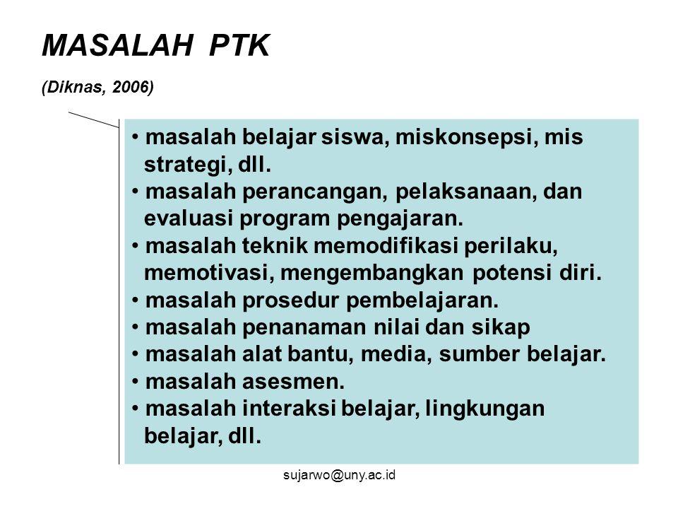 MASALAH PTK (Diknas, 2006) masalah belajar siswa, miskonsepsi, mis