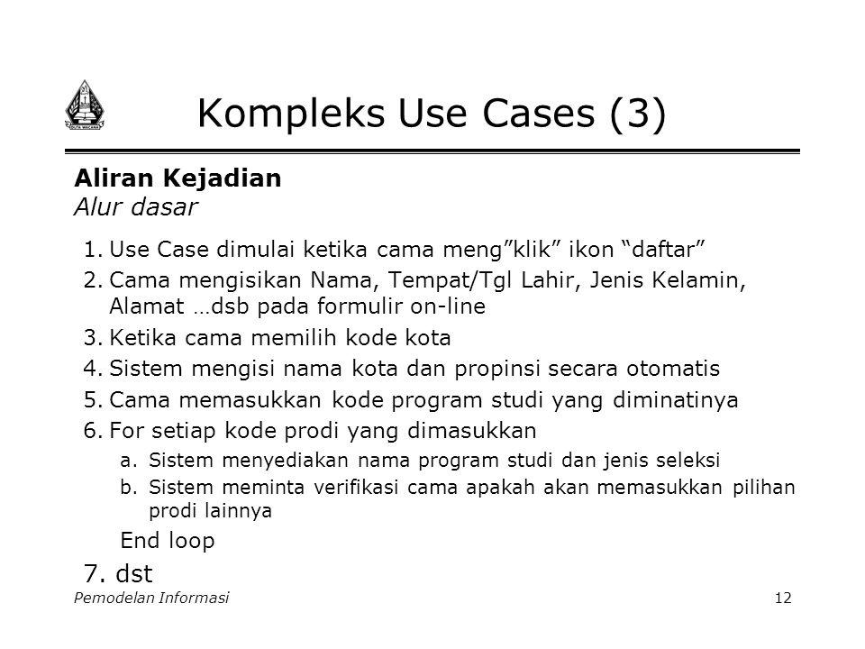 Kompleks Use Cases (3) Aliran Kejadian Alur dasar 7. dst