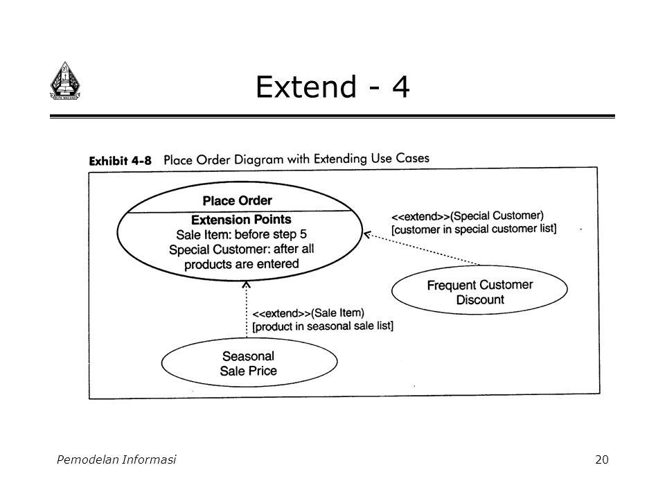 Extend - 4 Pemodelan Informasi