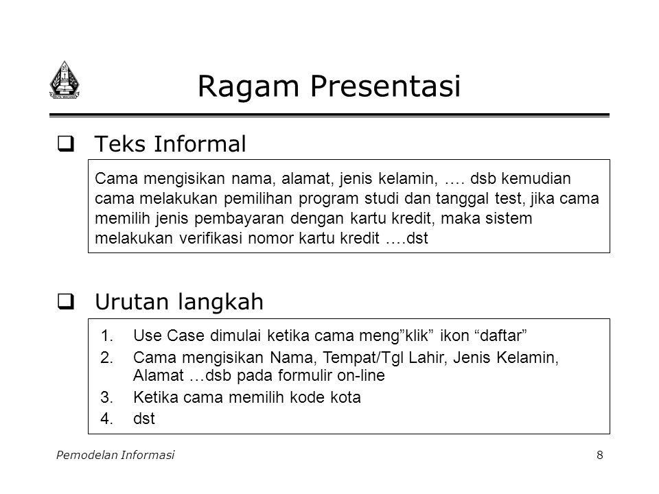 Ragam Presentasi Teks Informal Urutan langkah