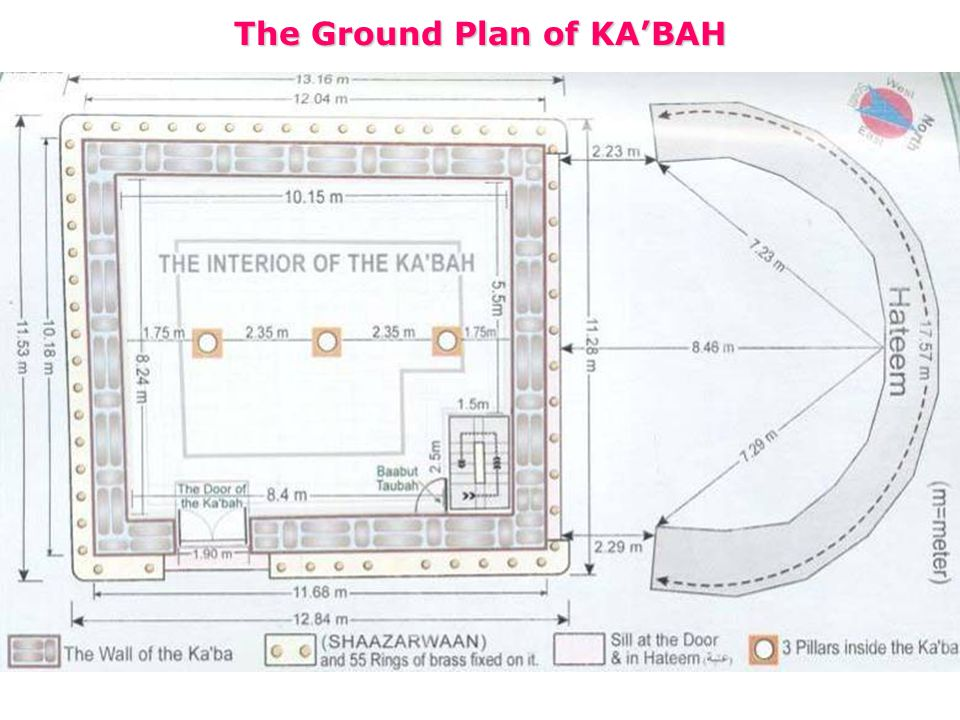 The Ground Plan of KA'BAH