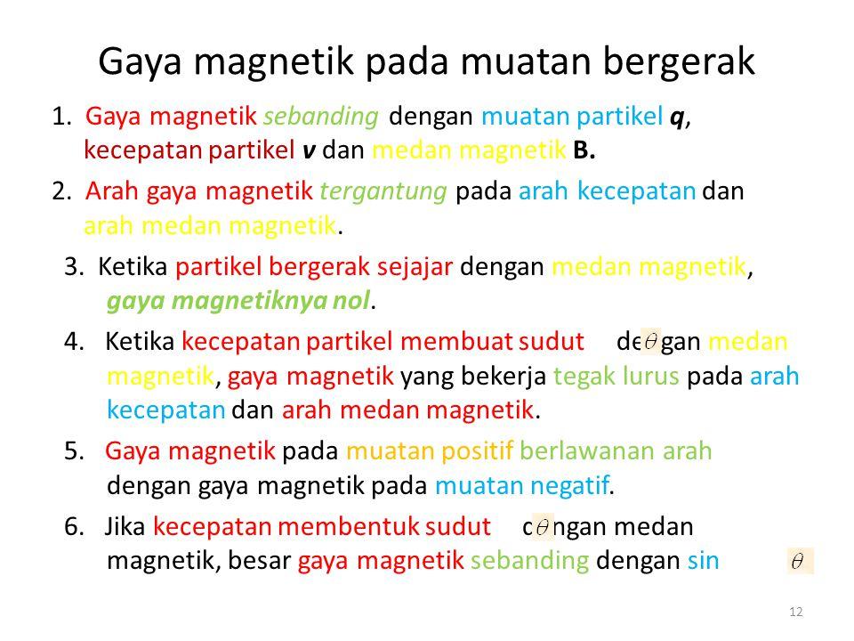 Gaya magnetik pada muatan bergerak
