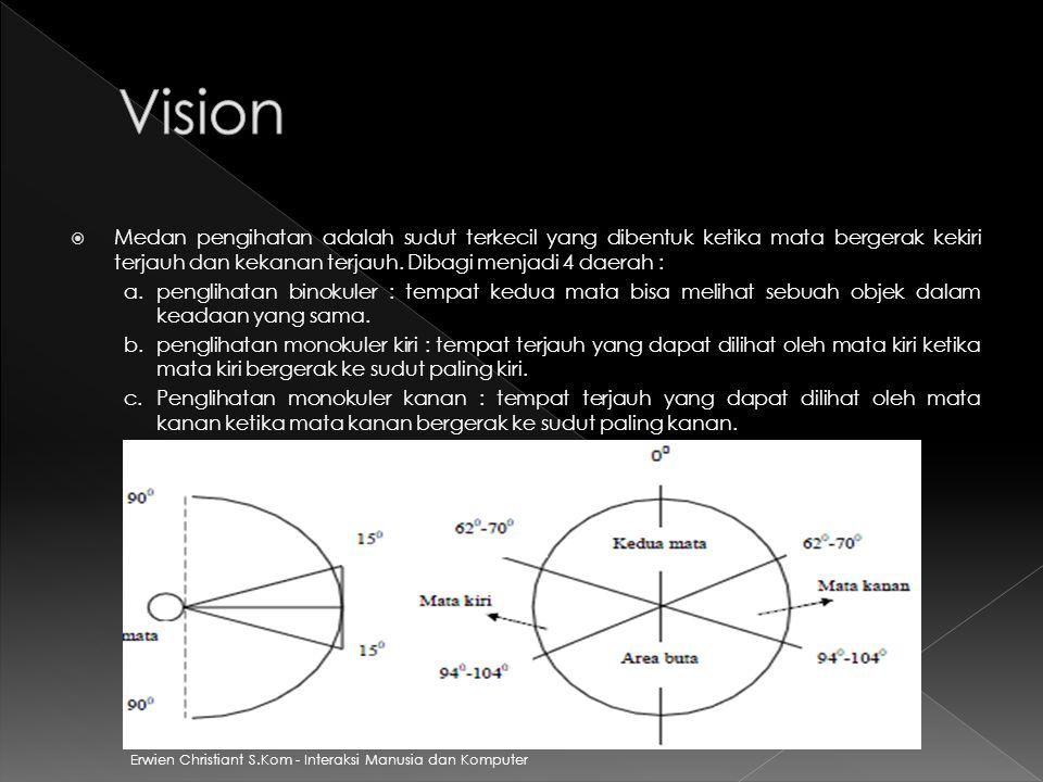 Vision Medan pengihatan adalah sudut terkecil yang dibentuk ketika mata bergerak kekiri terjauh dan kekanan terjauh. Dibagi menjadi 4 daerah :