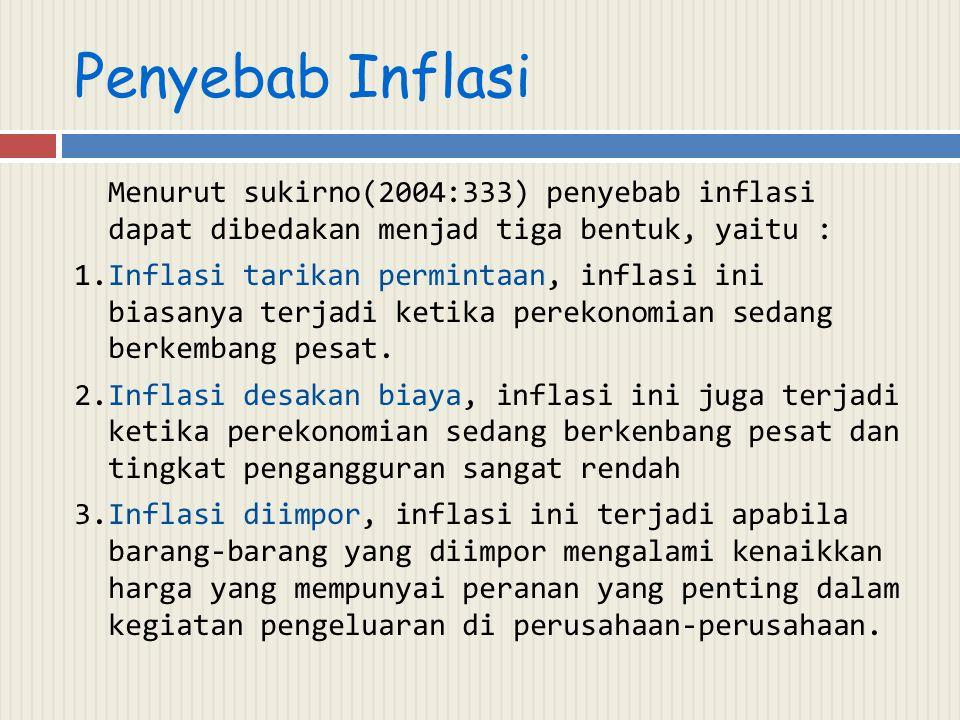 Penyebab Inflasi Menurut sukirno(2004:333) penyebab inflasi dapat dibedakan menjad tiga bentuk, yaitu :