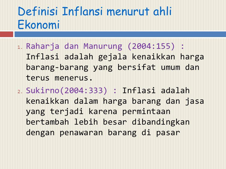 Definisi Inflansi menurut ahli Ekonomi