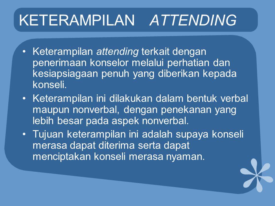 KETERAMPILAN ATTENDING