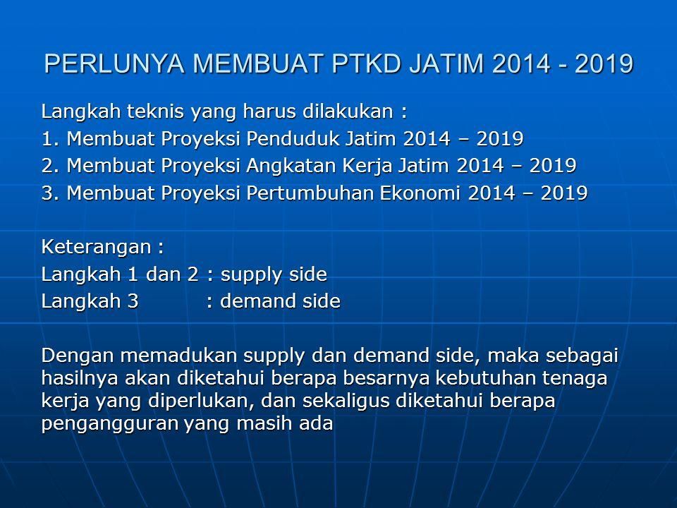 PERLUNYA MEMBUAT PTKD JATIM 2014 - 2019