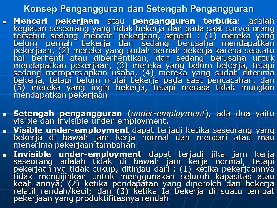 Konsep Pengangguran dan Setengah Pengangguran