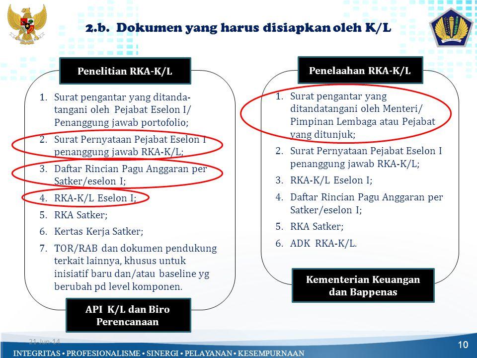 2.b. Dokumen yang harus disiapkan oleh K/L
