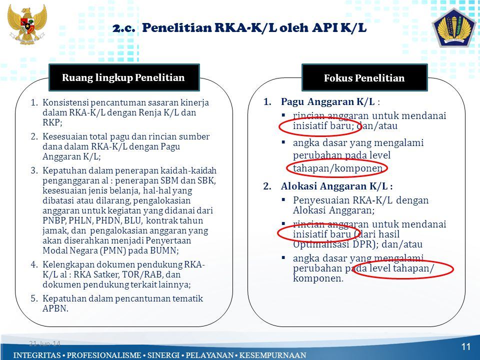 2.c. Penelitian RKA-K/L oleh API K/L