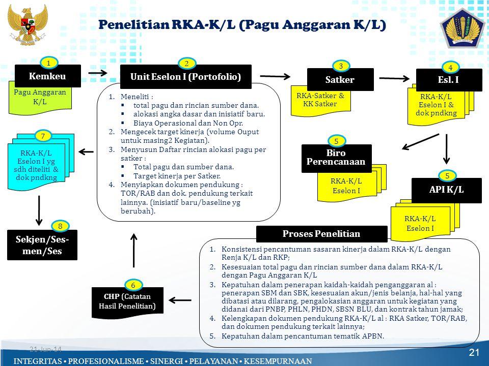 Penelitian RKA-K/L (Pagu Anggaran K/L)