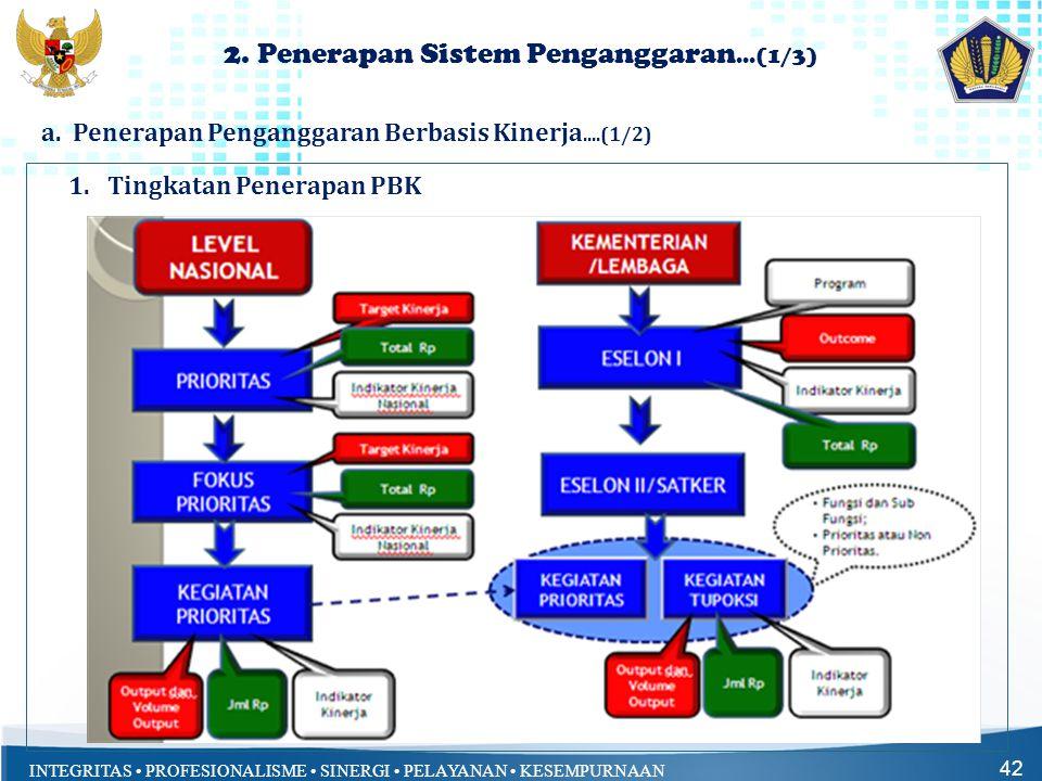 2. Penerapan Sistem Penganggaran...(1/3)
