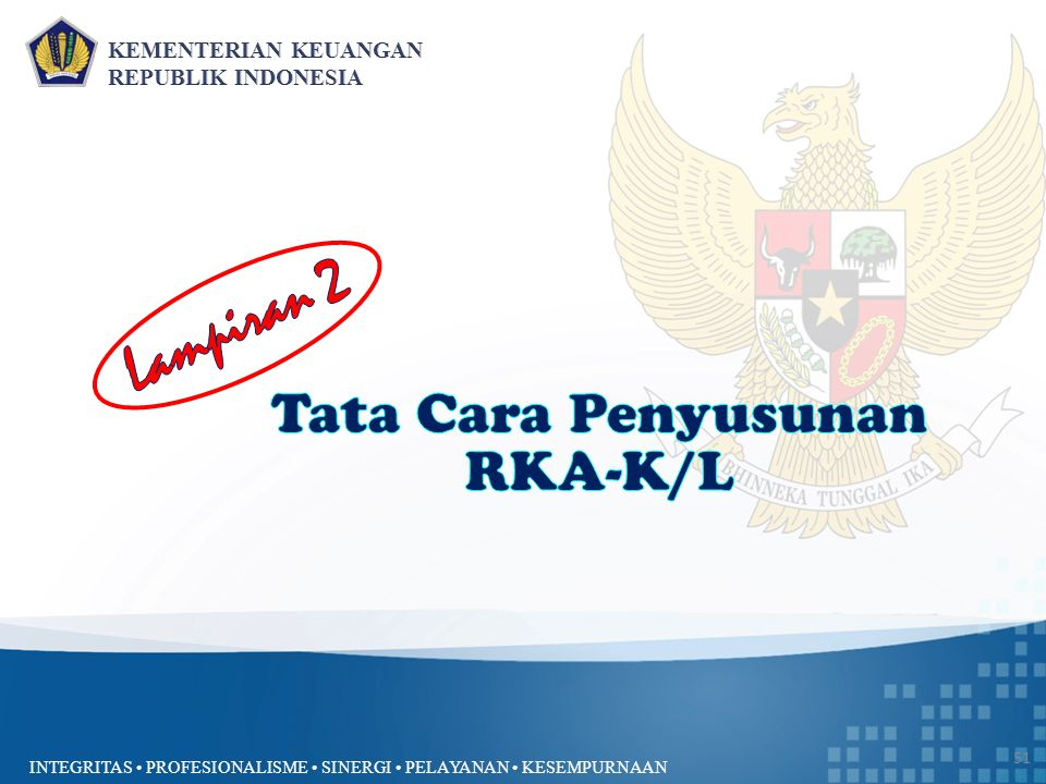Tata Cara Penyusunan RKA-K/L