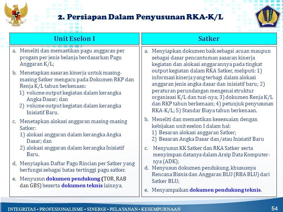 2. Persiapan Dalam Penyusunan RKA-K/L
