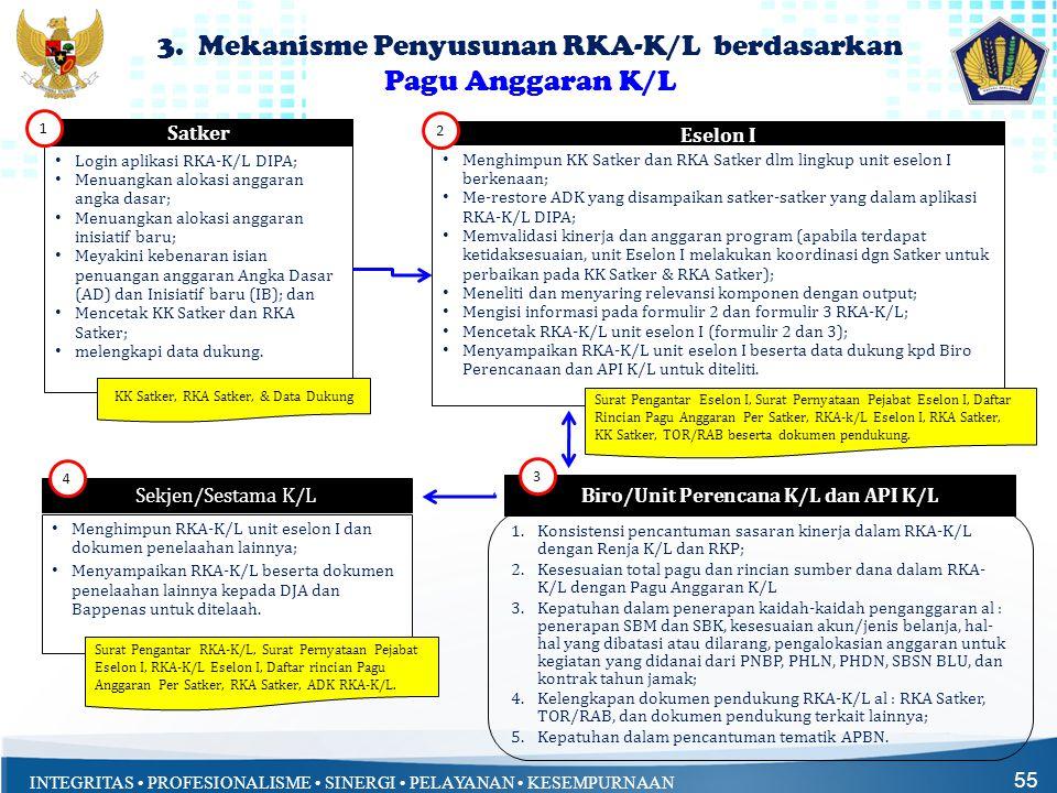 3. Mekanisme Penyusunan RKA-K/L berdasarkan Pagu Anggaran K/L