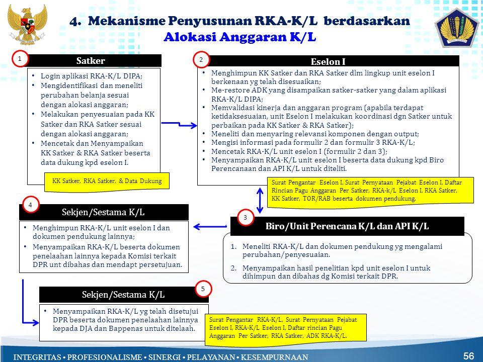 4. Mekanisme Penyusunan RKA-K/L berdasarkan Alokasi Anggaran K/L