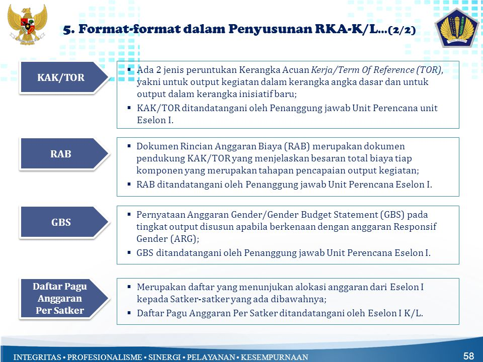 5. Format-format dalam Penyusunan RKA-K/L…(2/2)