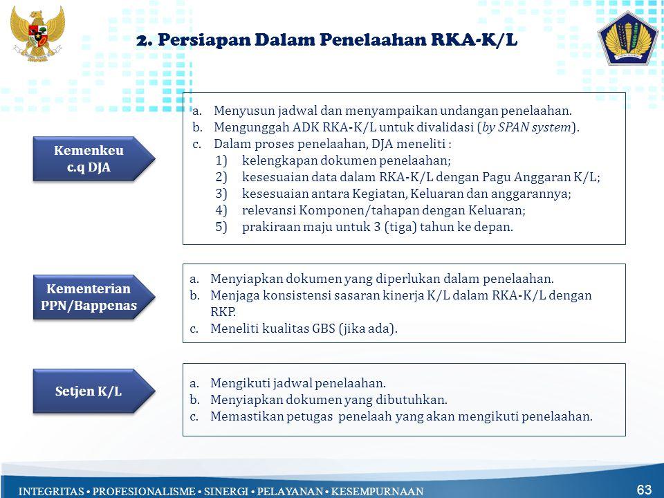2. Persiapan Dalam Penelaahan RKA-K/L
