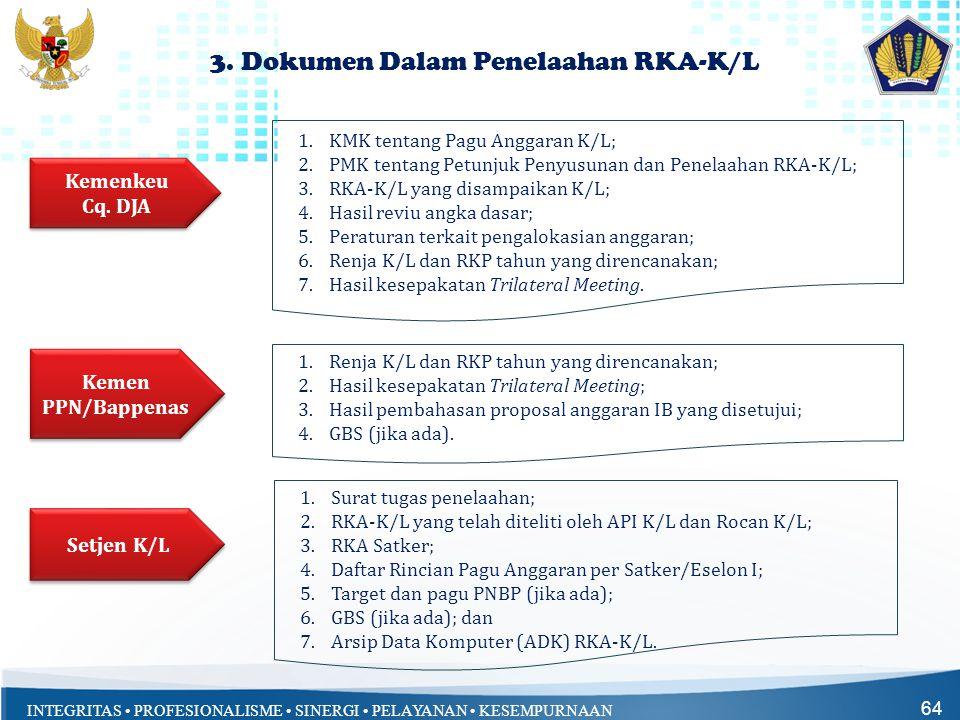 3. Dokumen Dalam Penelaahan RKA-K/L
