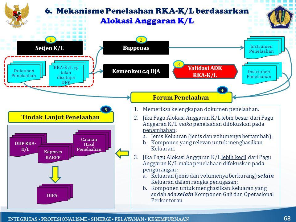 6. Mekanisme Penelaahan RKA-K/L berdasarkan Alokasi Anggaran K/L