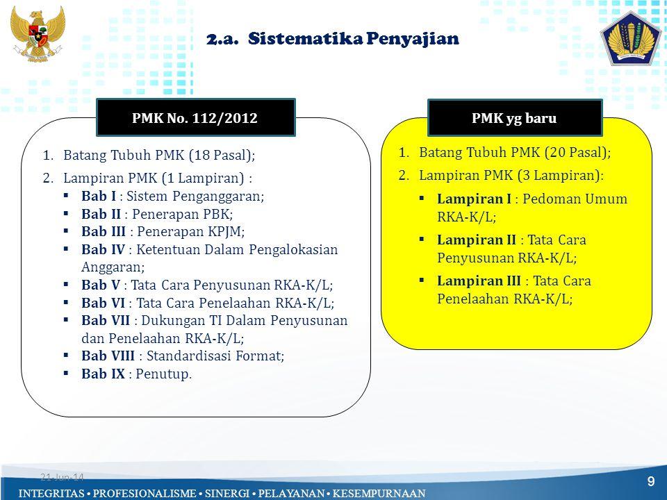 2.a. Sistematika Penyajian