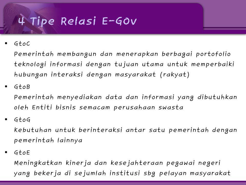 4 Tipe Relasi E-GOv