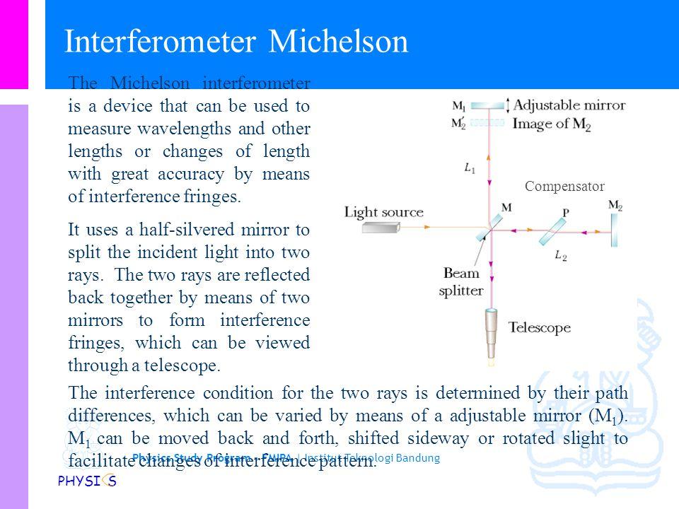 Interferometer Michelson