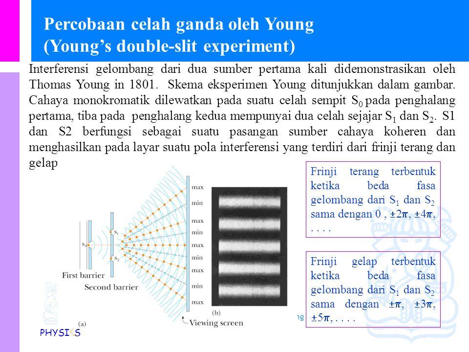 Percobaan celah ganda oleh Young (Young's double-slit experiment)