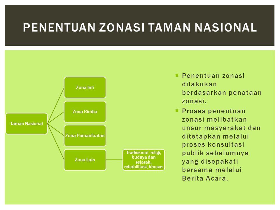 Penentuan Zonasi Taman Nasional