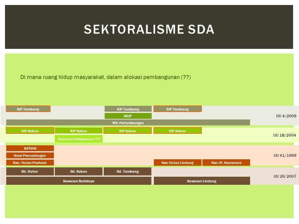 Sektoralisme SDA Di mana ruang hidup masyarakat, dalam alokasi pembangunan ( ) UU 4/2009. IUP Tambang.