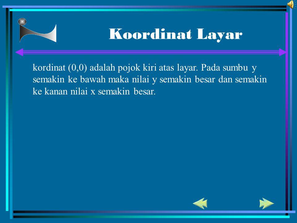 Koordinat Layar