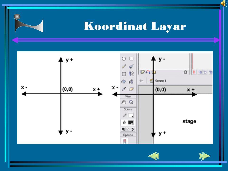 Koordinat Layar 39
