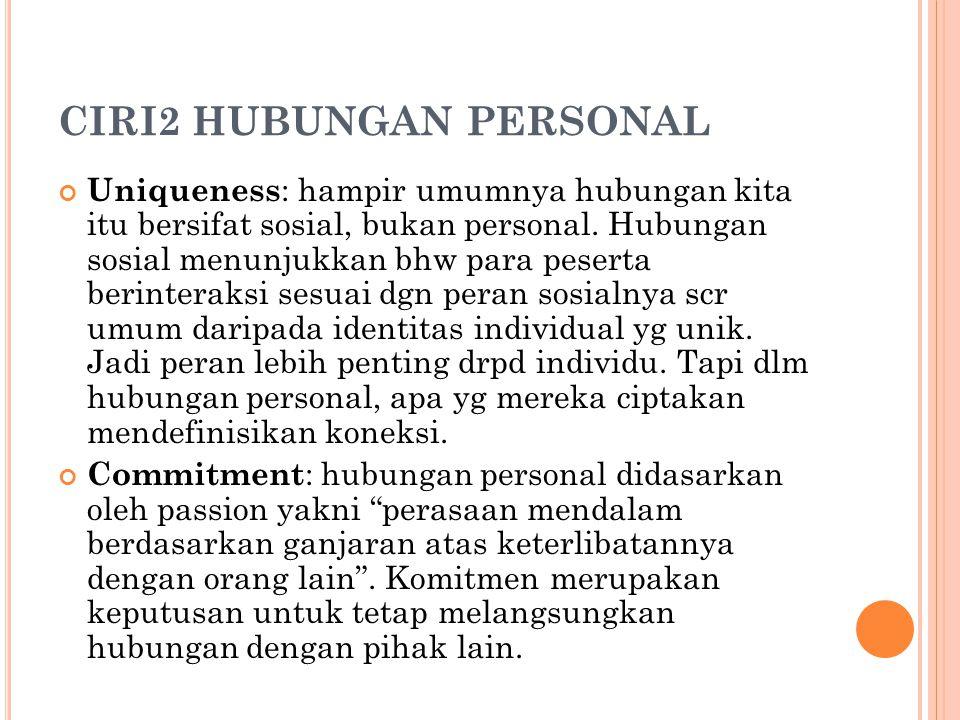 CIRI2 HUBUNGAN PERSONAL