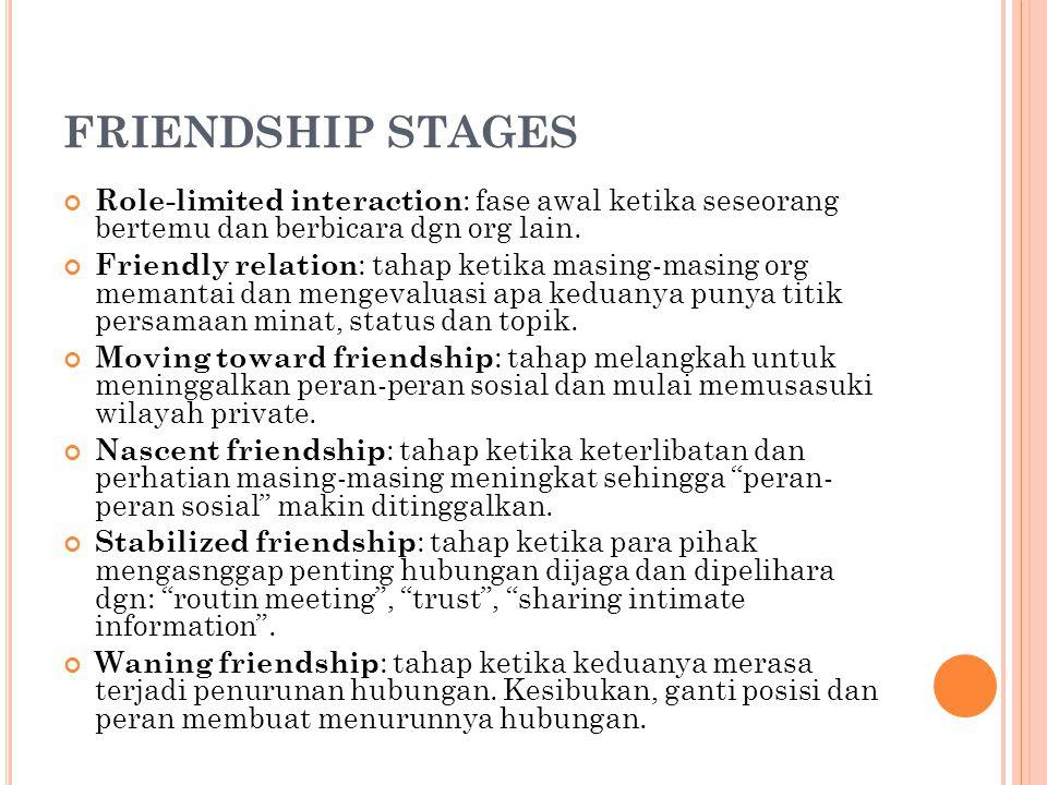 FRIENDSHIP STAGES Role-limited interaction: fase awal ketika seseorang bertemu dan berbicara dgn org lain.