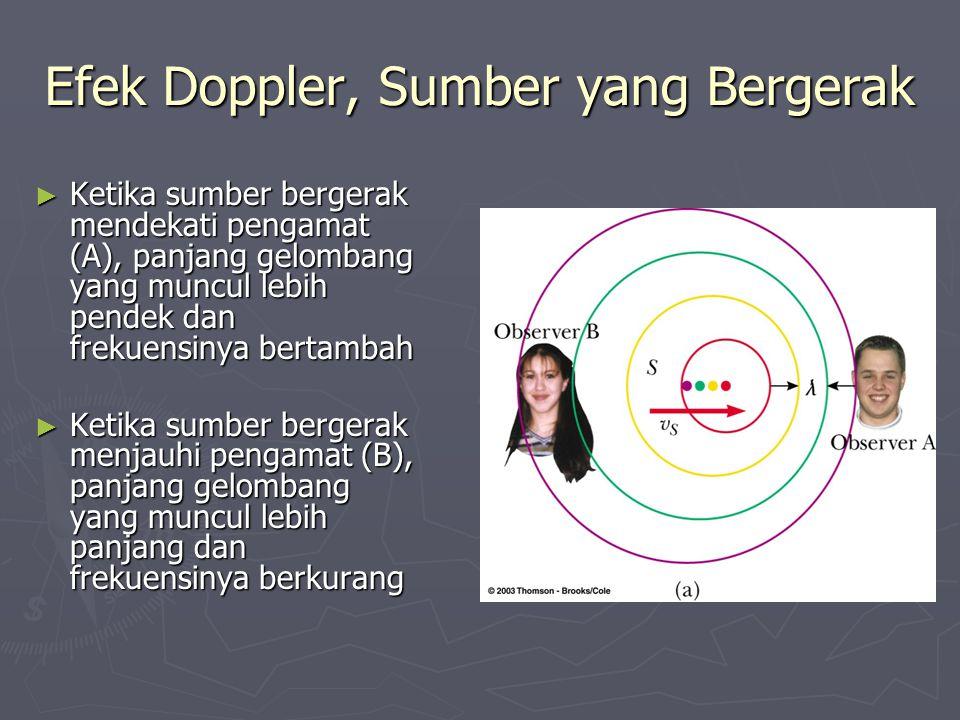 Efek Doppler, Sumber yang Bergerak