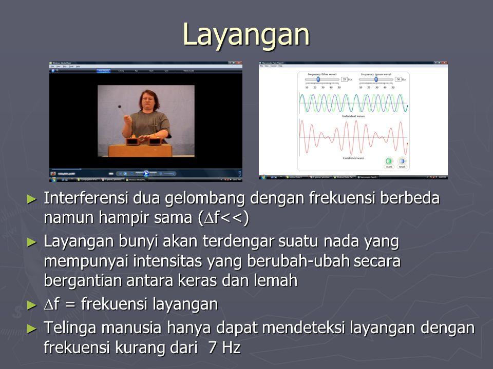 Layangan Interferensi dua gelombang dengan frekuensi berbeda namun hampir sama (f<<)