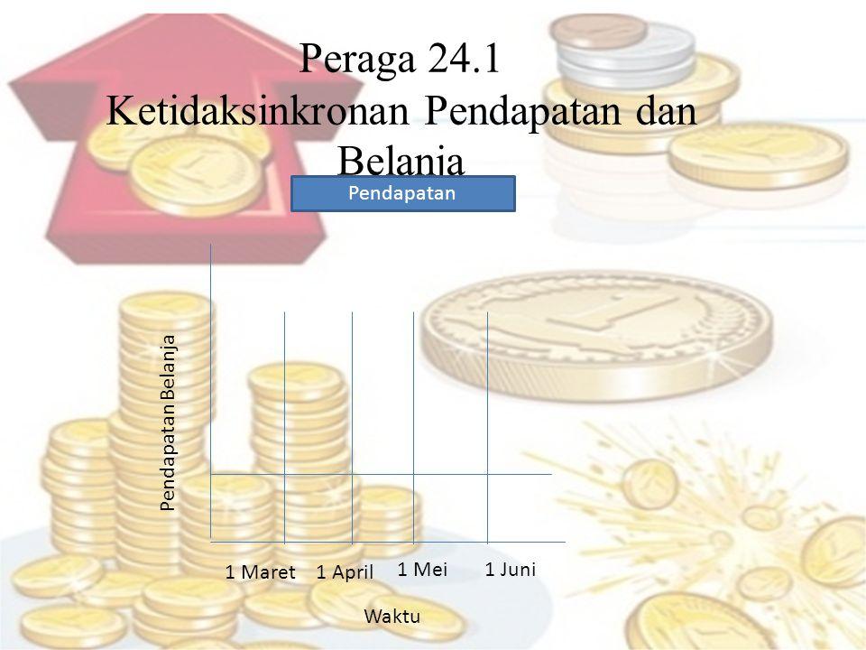 Peraga 24.1 Ketidaksinkronan Pendapatan dan Belanja