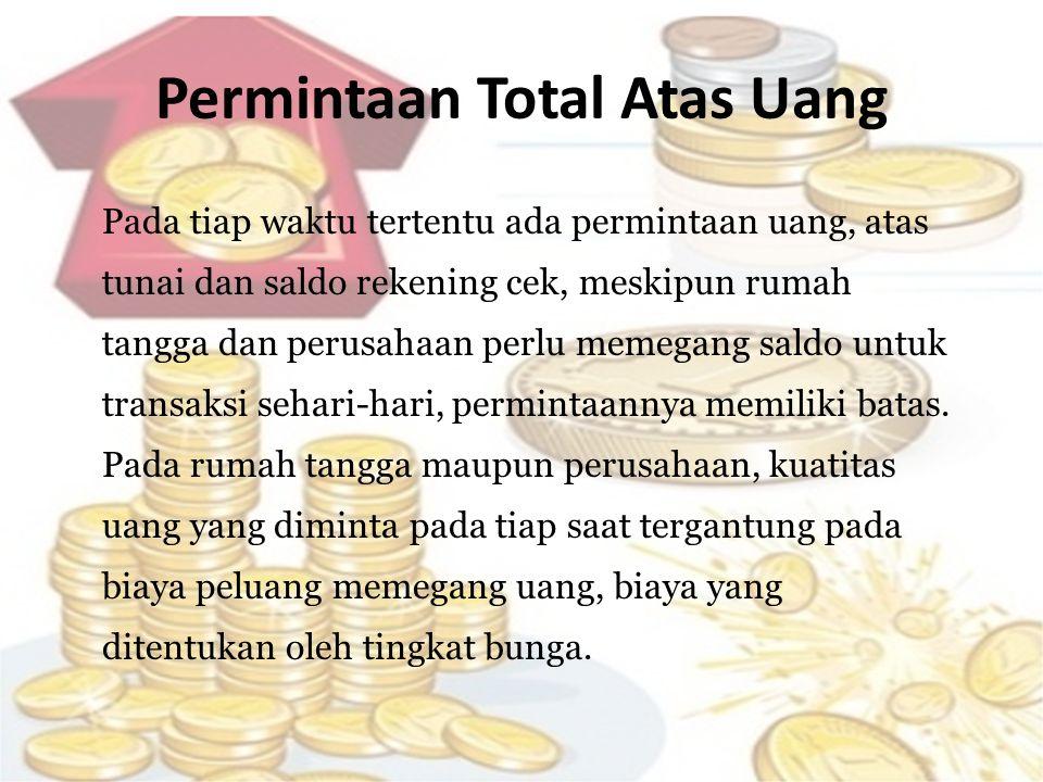 Permintaan Total Atas Uang