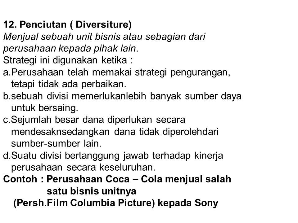 12. Penciutan ( Diversiture)