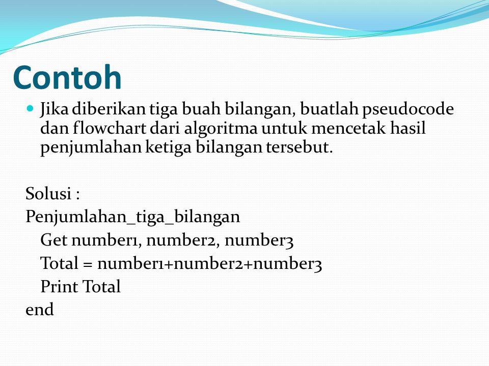 Contoh Jika diberikan tiga buah bilangan, buatlah pseudocode dan flowchart dari algoritma untuk mencetak hasil penjumlahan ketiga bilangan tersebut.