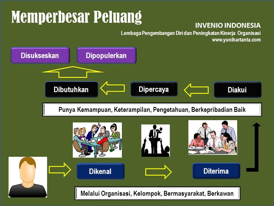 Memperbesar Peluang INVENIO INDONESIA Disukseskan Dipopulerkan
