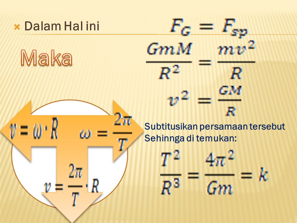 Maka Dalam Hal ini Subtitusikan persamaan tersebut