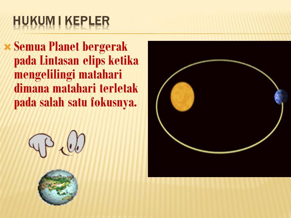 Hukum I Kepler Semua Planet bergerak pada Lintasan elips ketika mengelilingi matahari dimana matahari terletak pada salah satu fokusnya.