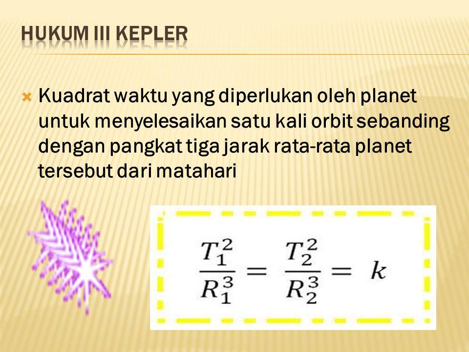 Hukum III Kepler