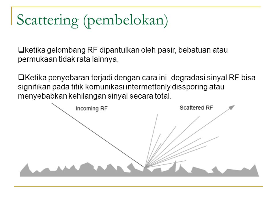 Scattering (pembelokan)