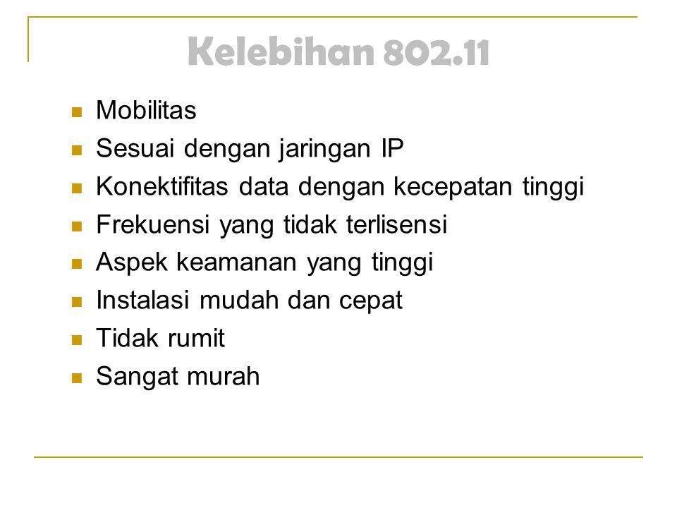Kelebihan 802.11 Mobilitas Sesuai dengan jaringan IP