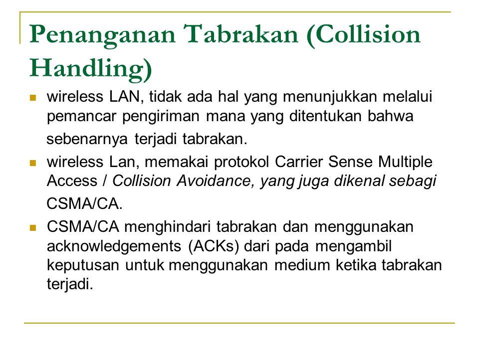 Penanganan Tabrakan (Collision Handling)